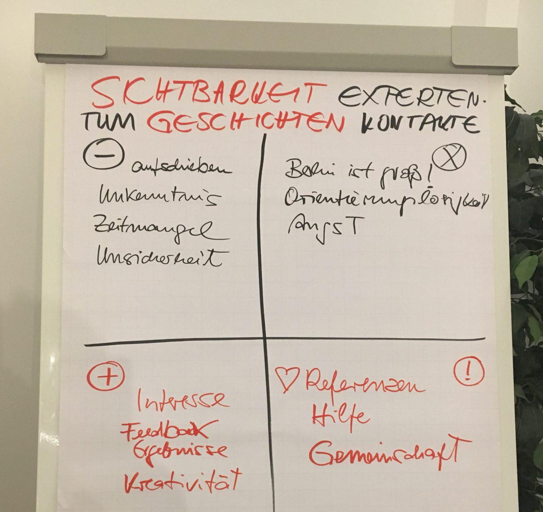 Analyse von PR-Aktivitäten in Social Media